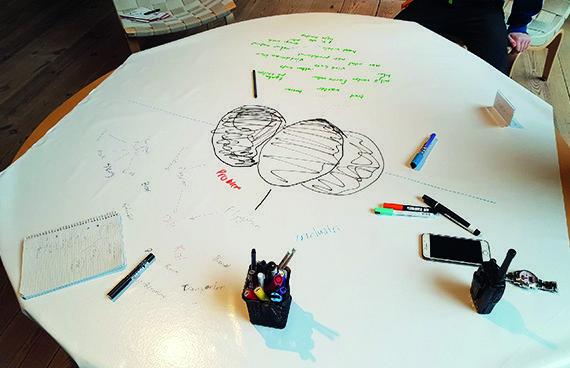 Brainstorm på bordet, I stormens öga - Bigert & Bergström